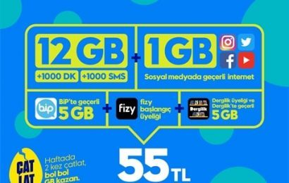 GNÇ Süper 12GB Paketi 55 TL