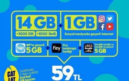 GNÇ Süper 14GB Paketi 59 TL
