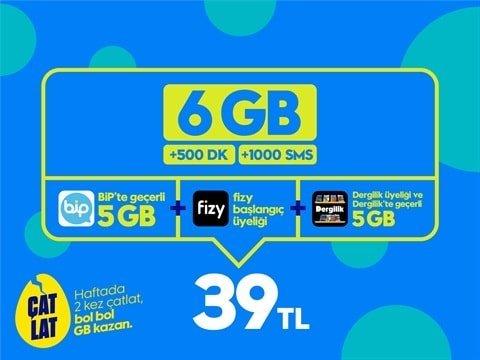 Photo of GNÇ Süper 6GB Paketi 39TL
