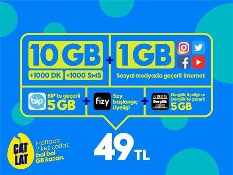 Photo of GNÇ Süper 10GB Paketi 49 TL