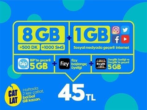 Photo of GNÇ Süper 8GB Paketi 45 TL