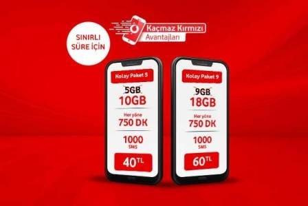 Photo of Vodafone Faturasız Kolay Paketler