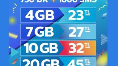 Photo of Türk Telekom Yeni Fırsat Paketler nedir, nasıl alınır?