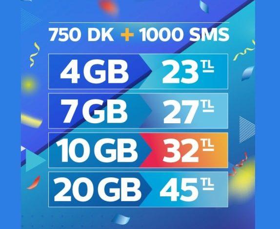 Türk Telekom Yeni Fırsat Paketler nedir, nasıl alınır
