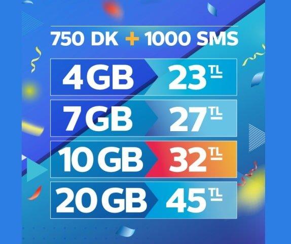 Türk Telekom Yeni Fırsat Paketler nedir, nasıl alınır?